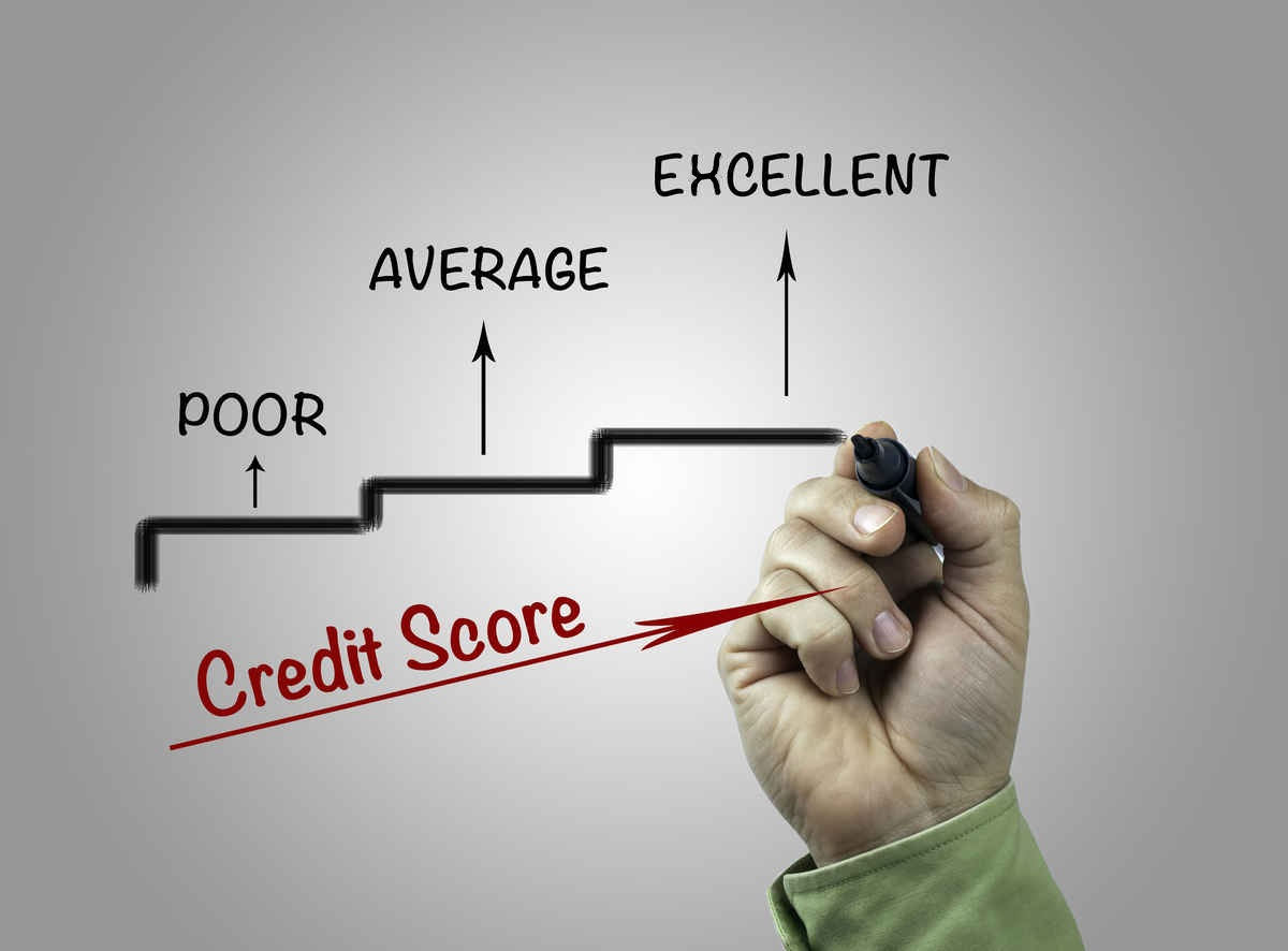 credit score reliable military loans